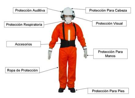 Trabajo industrial en México.